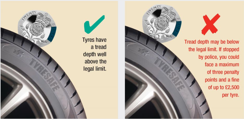 Is your tyre tread legal?